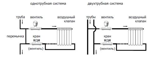 Схемы разводки батарей