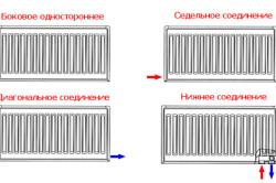 Схемы соединений алюминиевых радиаторов