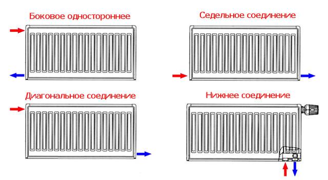 Схемы соединений алюминиевых