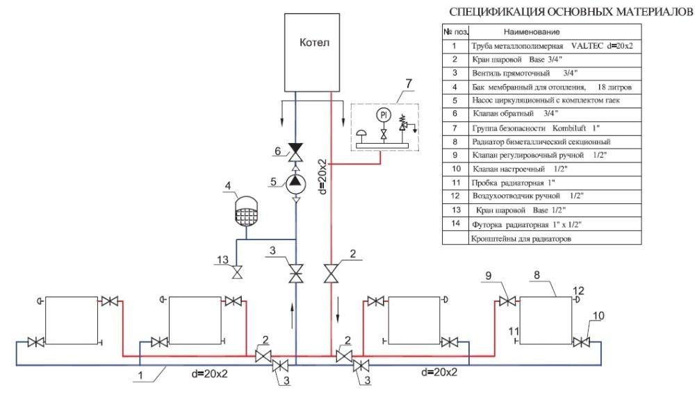 Схема монтажа бетонной системы теплого пола.