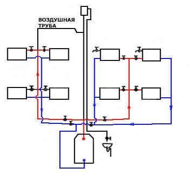 Расчет двухтрубной системы отопления
