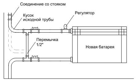 Установка батареи без замены углов трубы