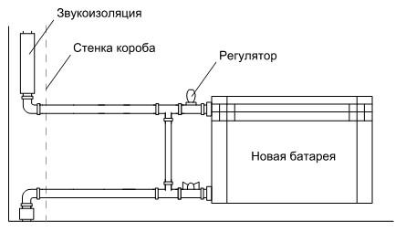 Установка изоляционного короба с заменой углов трубы