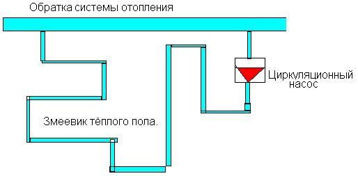 Схема теплого водяного пола.
