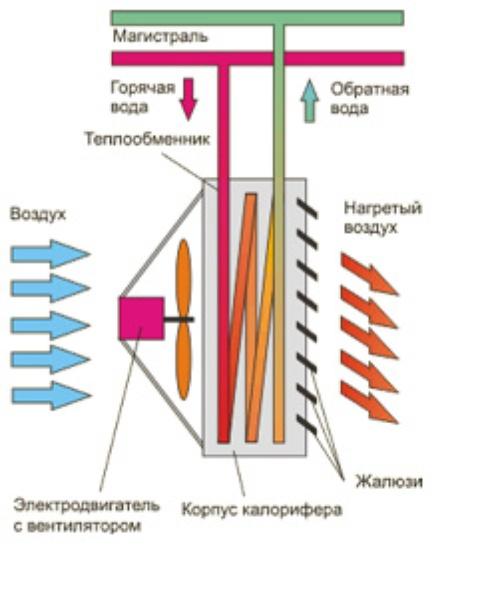 Биксеноновые линзы установка своими руками фото