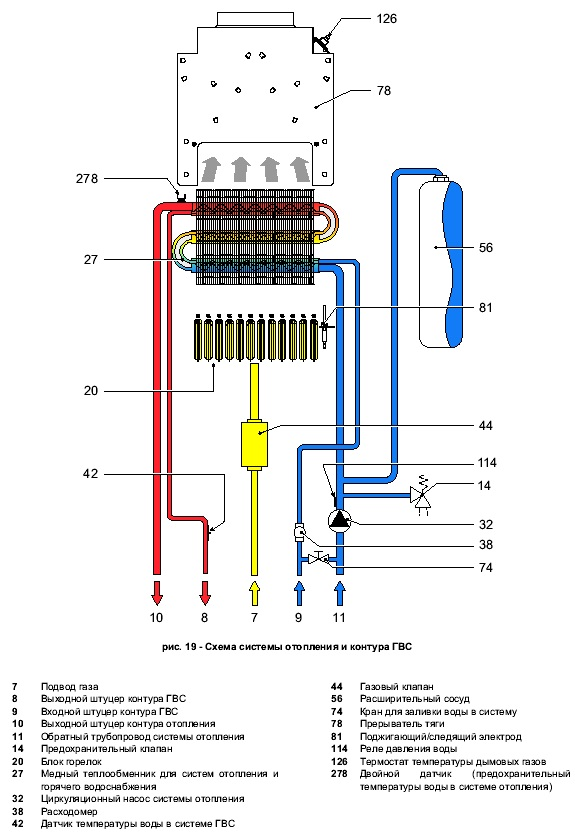 Схема двухконтурного газового