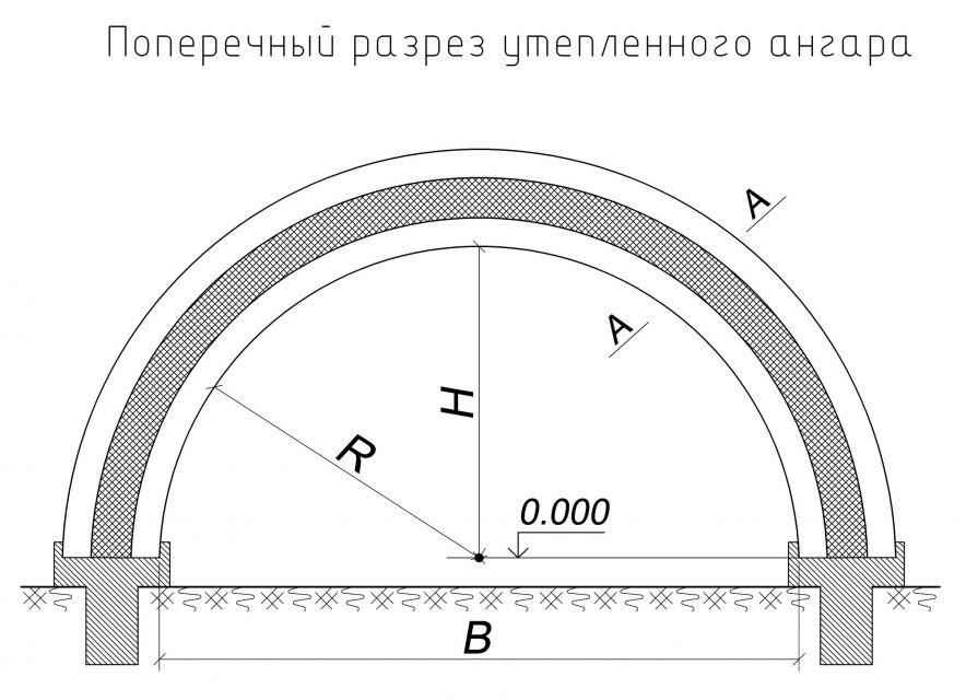 Схемы отопления ангаров