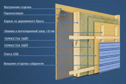 Схема утепления каркасных стен