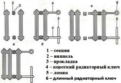 Сборка секций радиатора отопления