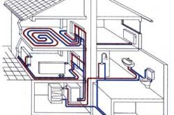 Схема системы отопления частного дома.