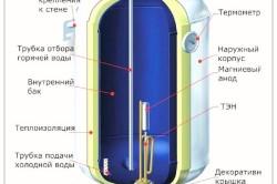 Схема навесного газового нагревателя
