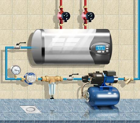 Если уже установлен счетчики воды, то не нужно подключать фильтр на подачу водопроводной  воды под котлом.