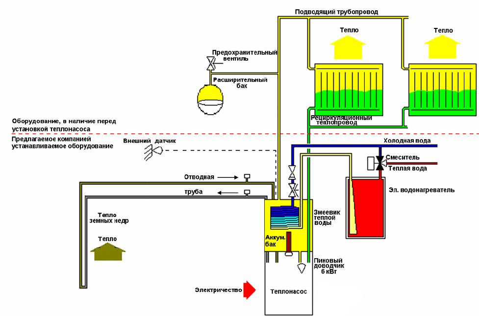 Схема системы отопления на