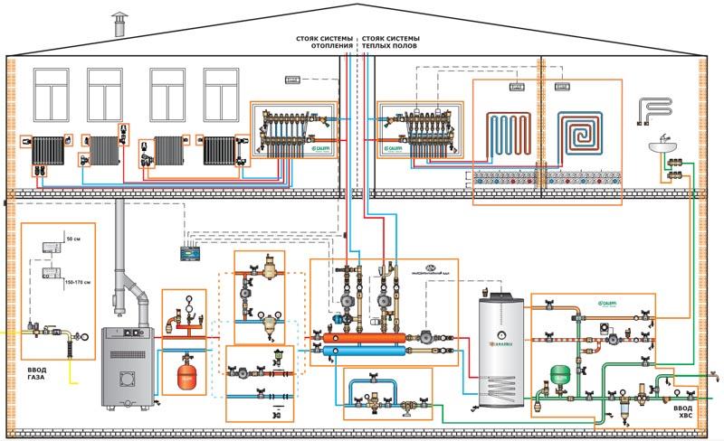 Схема домашнего отопления