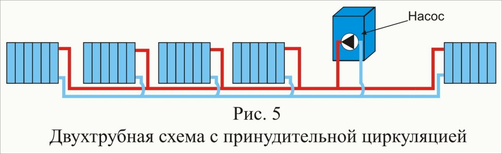 Двухтрубная схема с