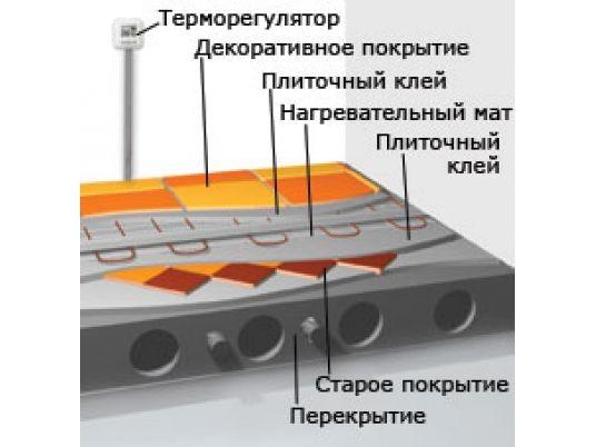 монтажная лента для крепления греющего кабеля