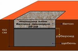 Схема фундамента для металлической банной печи