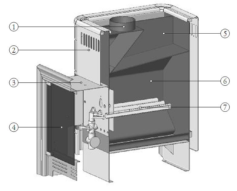 Схема устройства банной печи: