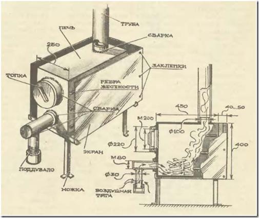 Схема самодельного котла из
