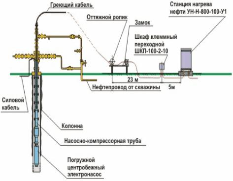 Схема подключения греющего