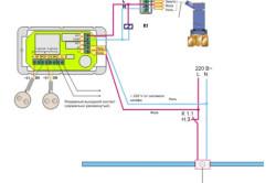 Схема установки системы защиты от протечек воды