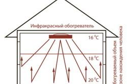 Схема дизельного типа инфракрасного обогревателя