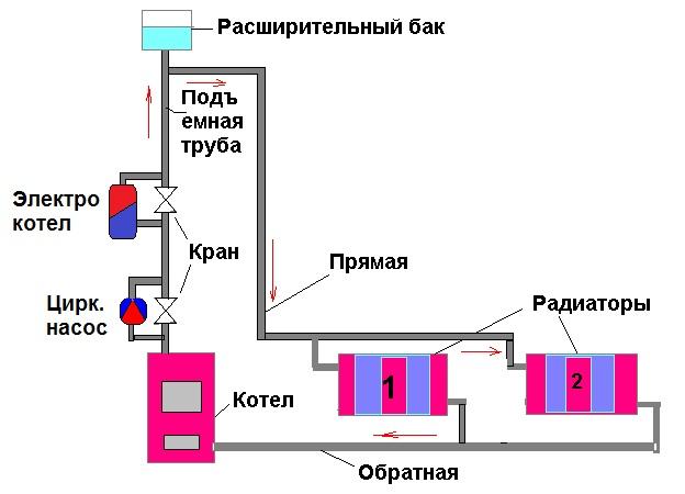 Интеграция электрокотла в схему отопления
