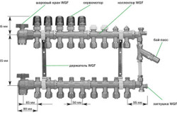 Монтаж коллекторной системы