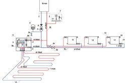 Схема комбинированного отопления помещений одного этажа дома или квартиры