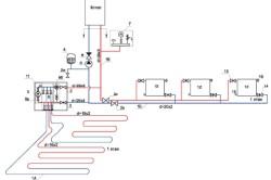 Комбинированное отопление в частном доме 57