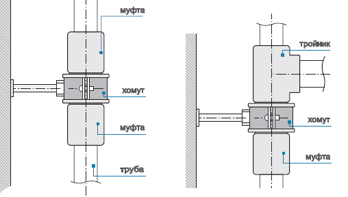 Схема водопровода для горячей