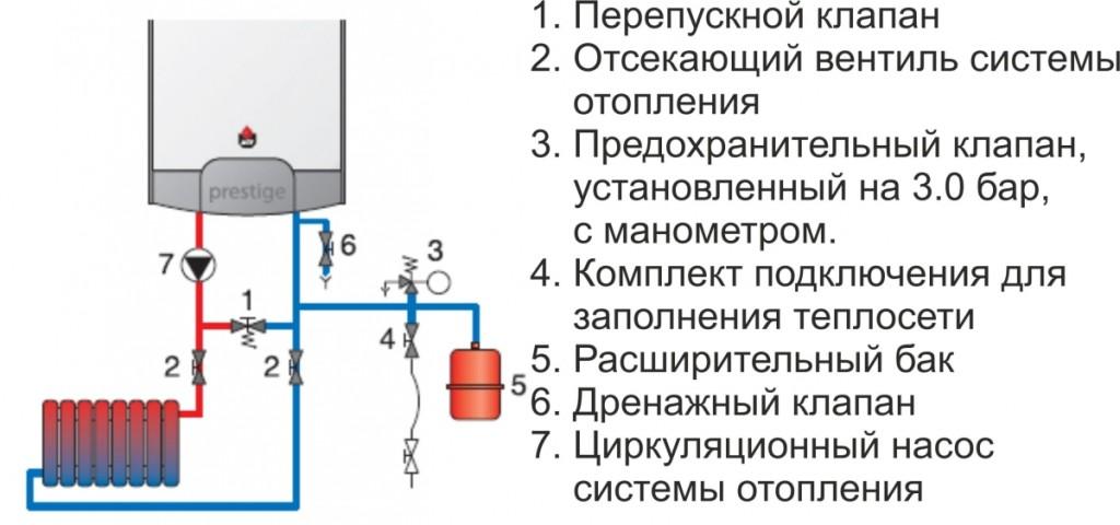 Схема обвязки одноконтурного газового котла.