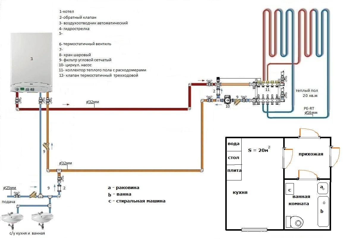 Radiateur fonte pour chauffage central gaz devis travaux brest pessac grenoble entreprise for Radiateur chauffage central gaz