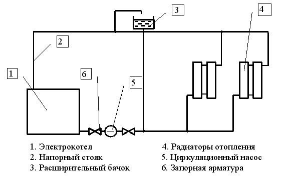 Схема установки электрического