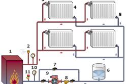 Как правильно установить расширительный бак мембранного типа