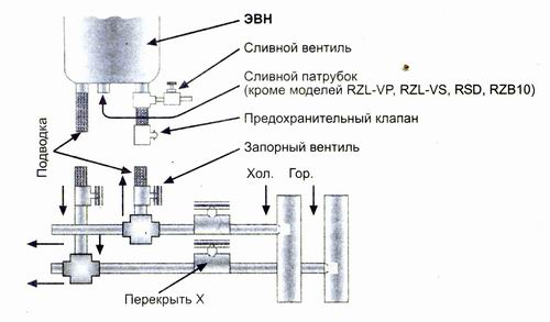 Схема монтажа накопительного