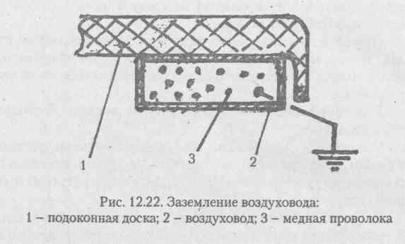 Схема монтажа воздуховода