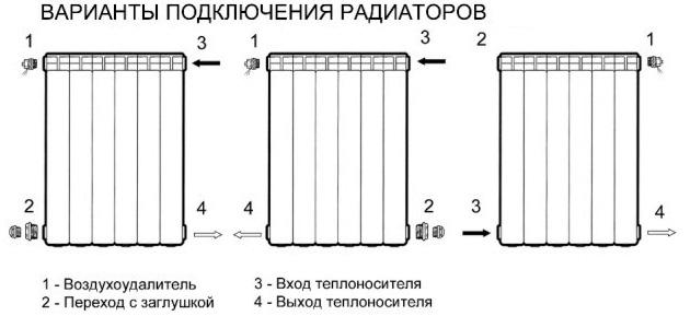 Схема подключения алюминиевых