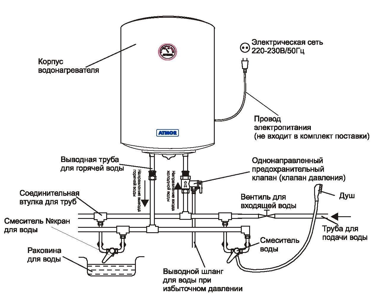 Водонагреватели накопительные электрические подключение своими руками 83