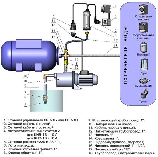 Схема подключения КИВ-1А с