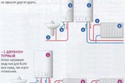 Обвязка двухконтурного котла отопления схема