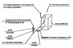 Принципиальная схема обвязки котла.