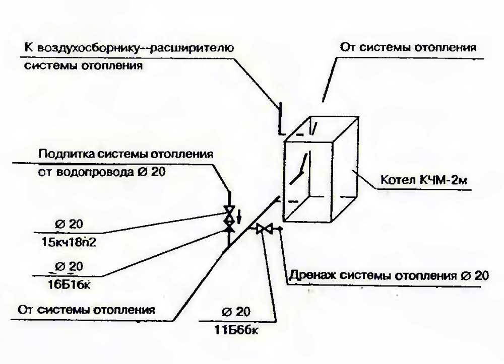 Принципиальная схема обвязки