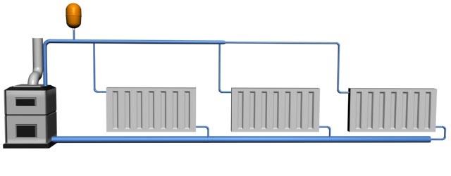 Классическая схема отопления