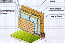 Дома шумоизоляция двора