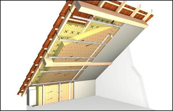Схема пароизоляции потолка в бане