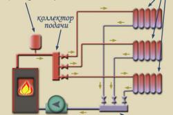 Схема парового отопления от печи.