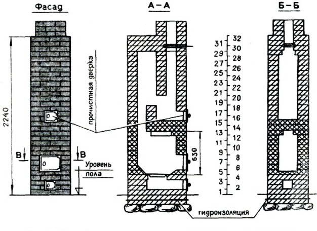 Схема устройства отопительной прямоугольной толстостенной печи ПТО-2300