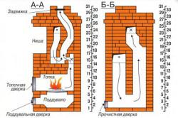 Схема работы печи наглядно представлена на разрезах А-А и Б-Б