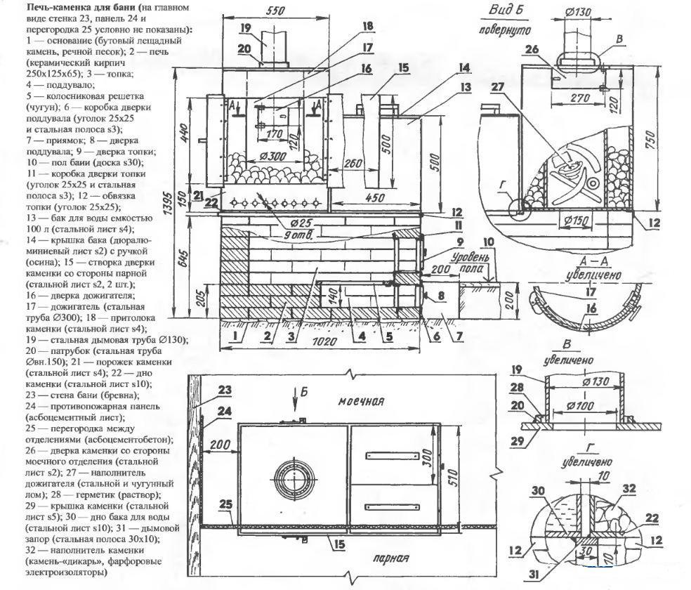 Печь-барбекю для беседки: виды конструкций и строительство 83